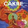 Knjiga dana: Swami Saradananda : Čakre