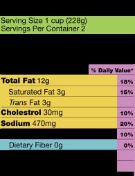 Što su zapravo kalorije i kako se troše