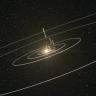 Otkriven solarni sustav s čak sedam planeta