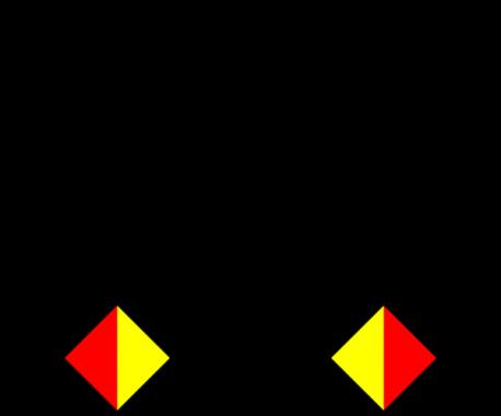 Kako je nastao simbol za mir Semaphore_n_wiki
