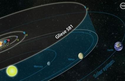 Usporedba Sunčevog sustava i Gliese 581
