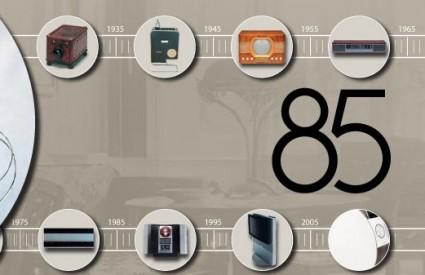 Bang&Olufsen slavi 85 godina postojanja