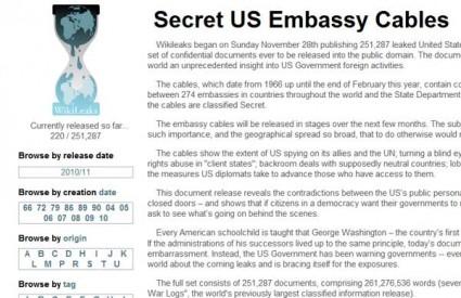 WikiLeaks će objaviti i dokumente koji se tiču Hrvatske