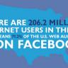 Dokaz da smo previše opsjednuti Facebookom