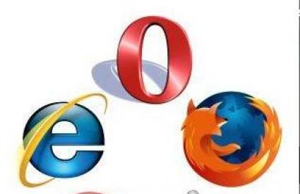 Koji browser vi koristite?