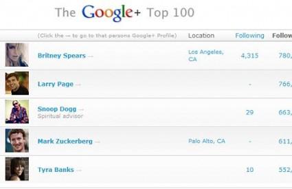 Britney Spears vlada Google plusom