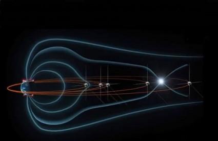 Magnetski portali oko Zemlje