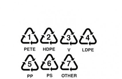 Simboli na plastičnim proizvodima