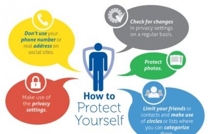 Kako se zaštititi