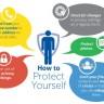 Danas je Europski dan zaštite osobnih podataka