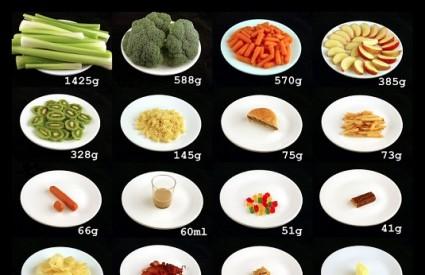 Odaberite svoj omiljeni tanjur s 200 kalorija