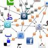 Društvene mreže i korona nisu prijatelji, dapače...