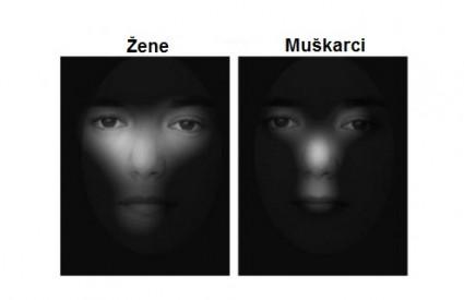 Područja lica koja promatraju spolovi