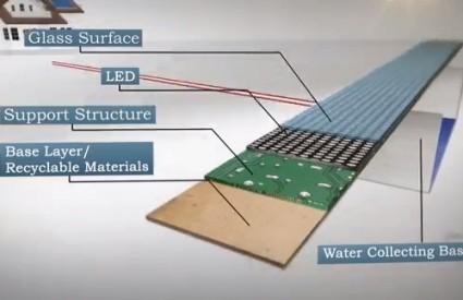 Solarna cesta postaje stvarnost?