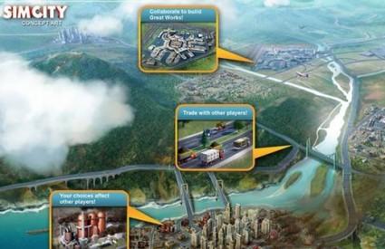 Sim City je dobar primjer