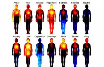 Gdje su osjećaji u tijelu?