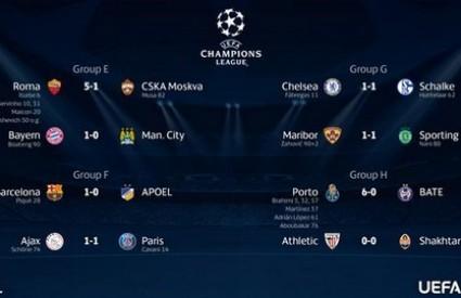 Porto i Roma osvjetlali obraz Lige prvaka