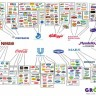 10 tvrtki koje kontroliraju gotovo svu hranu i piće na svijetu