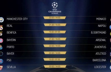 Parovi osmine finala Lige prvaka