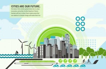 Zeleni gradovi su budućnost