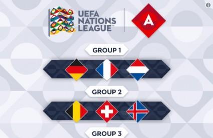 Hrvatska je u najjačoj Ligi A