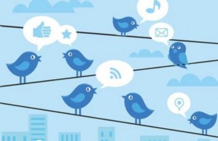 Tvitovi ovise o dobu dana