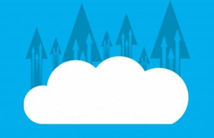 Cloud usluge donose milijarde