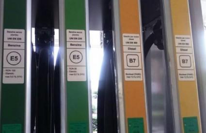 Koliko etanola ima u gorivu