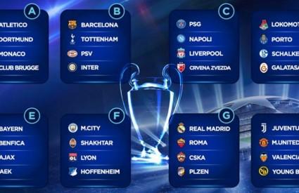 Skupine Lige prvaka su atraktivne