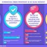 Hrvatima su internetska privatnost i sigurnost najvažnije teme