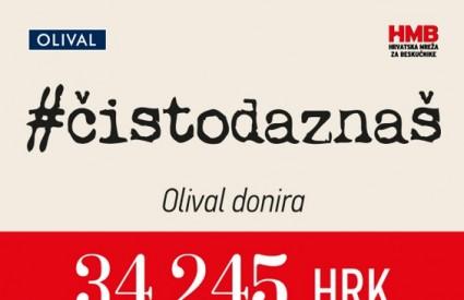 Bravo za Olival
